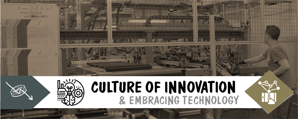 Culture of Innovation Banner